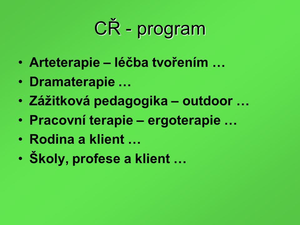 CŘ - program Arteterapie – léčba tvořením … Dramaterapie … Zážitková pedagogika – outdoor … Pracovní terapie – ergoterapie … Rodina a klient … Školy, profese a klient …