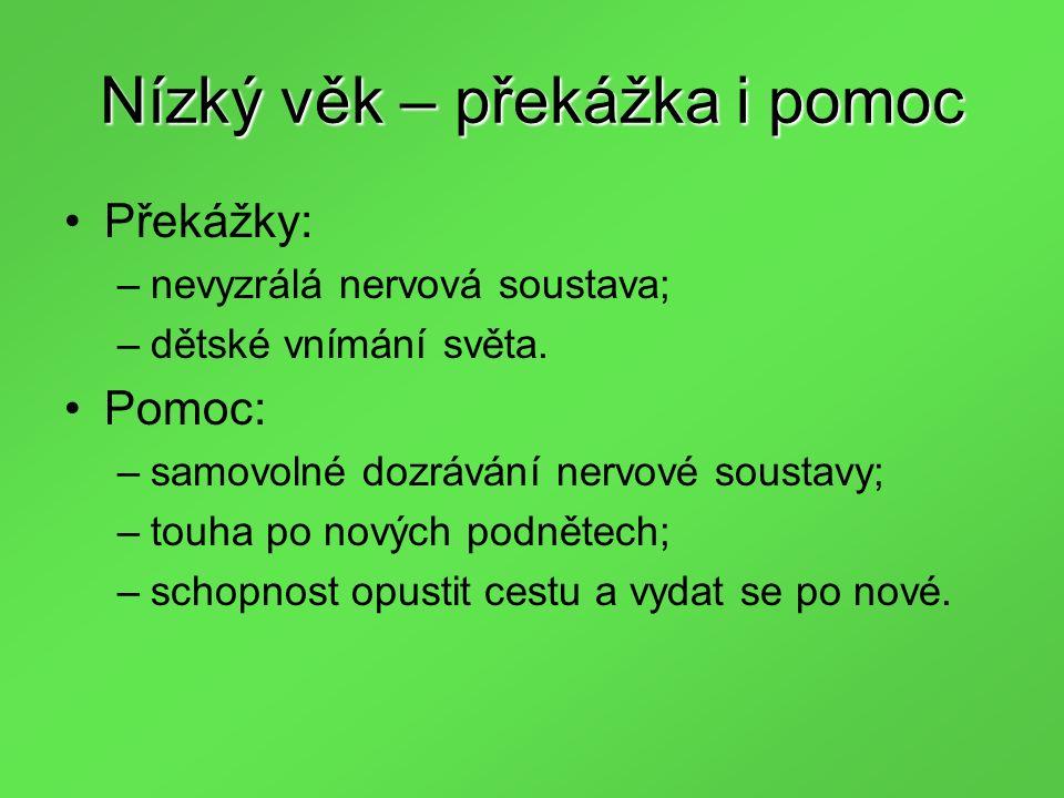 Použitá literatura Kalina, Kamil.Terapeutická komunita.