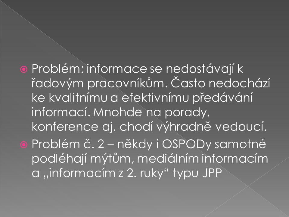  Problém: informace se nedostávají k řadovým pracovníkům. Často nedochází ke kvalitnímu a efektivnímu předávání informací. Mnohde na porady, konferen