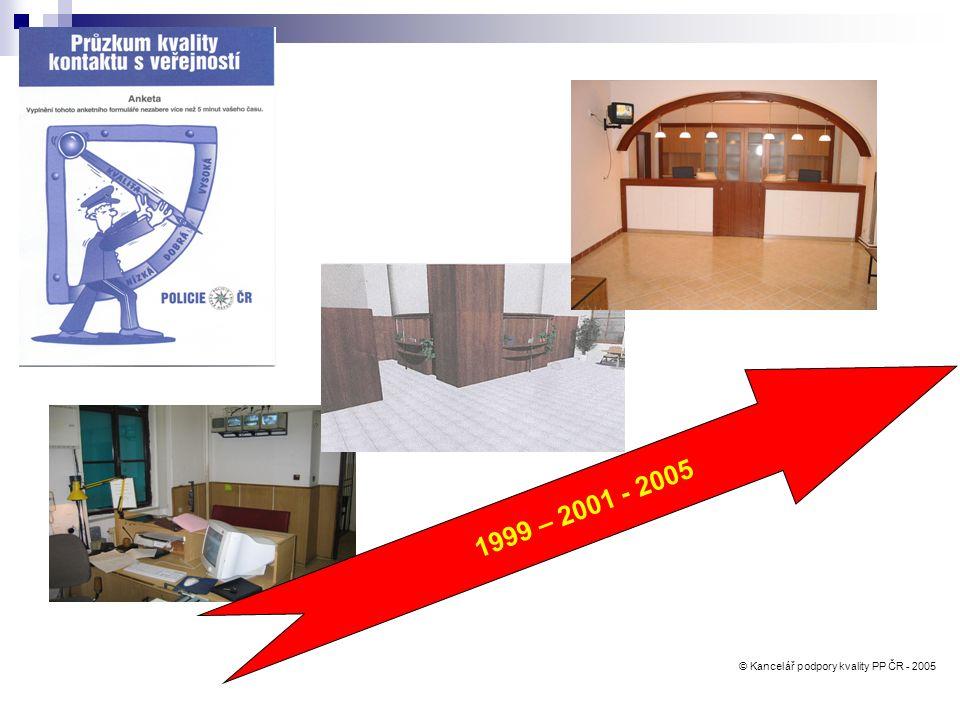 1999 – 2001 - 2005 © Kancelář podpory kvality PP ČR - 2005