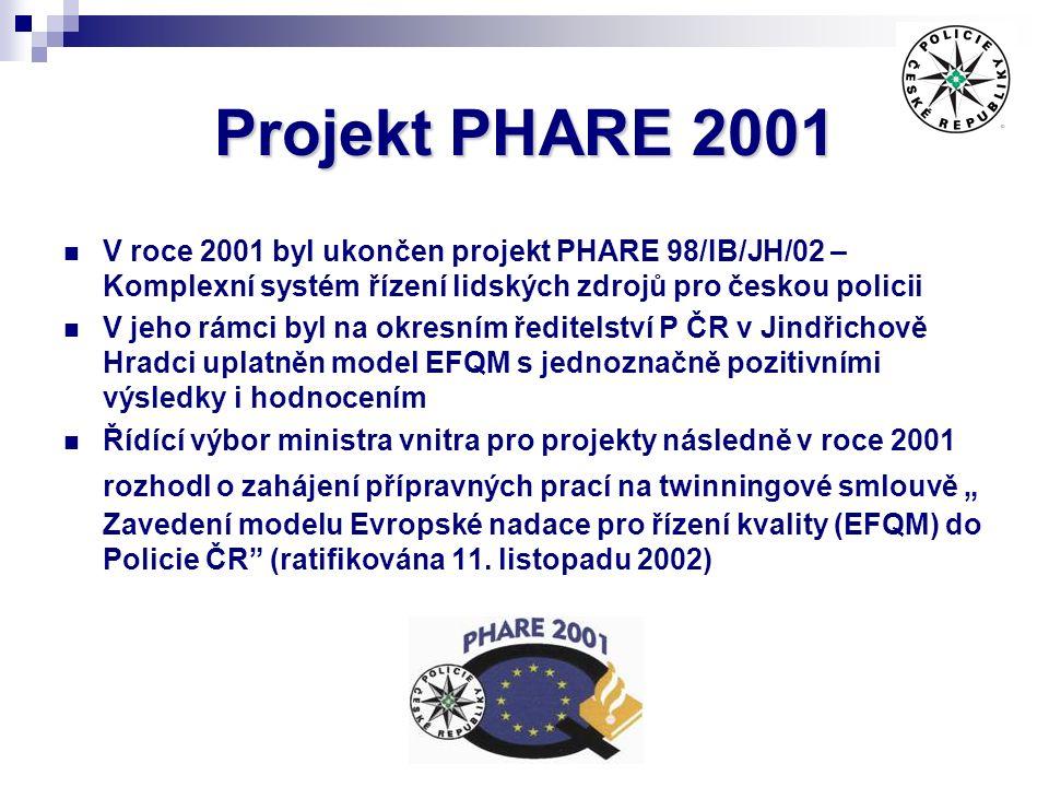"""Projekt PHARE 2001 V roce 2001 byl ukončen projekt PHARE 98/IB/JH/02 – Komplexní systém řízení lidských zdrojů pro českou policii V jeho rámci byl na okresním ředitelství P ČR v Jindřichově Hradci uplatněn model EFQM s jednoznačně pozitivními výsledky i hodnocením Řídící výbor ministra vnitra pro projekty následně v roce 2001 rozhodl o zahájení přípravných prací na twinningové smlouvě """" Zavedení modelu Evropské nadace pro řízení kvality (EFQM) do Policie ČR (ratifikována 11."""