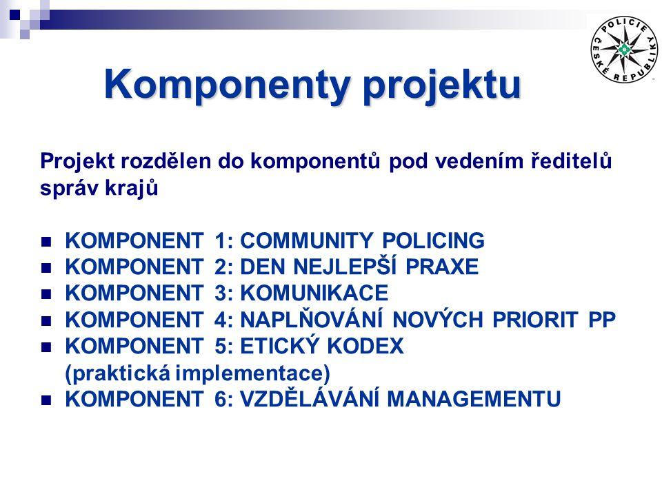Komponenty projektu Projekt rozdělen do komponentů pod vedením ředitelů správ krajů KOMPONENT 1: COMMUNITY POLICING KOMPONENT 2: DEN NEJLEPŠÍ PRAXE KOMPONENT 3: KOMUNIKACE KOMPONENT 4: NAPLŇOVÁNÍ NOVÝCH PRIORIT PP KOMPONENT 5: ETICKÝ KODEX (praktická implementace) KOMPONENT 6: VZDĚLÁVÁNÍ MANAGEMENTU