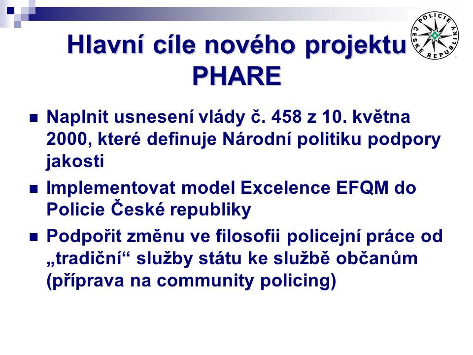 Hlavní cíle nového projektu PHARE Naplnit usnesení vlády č.