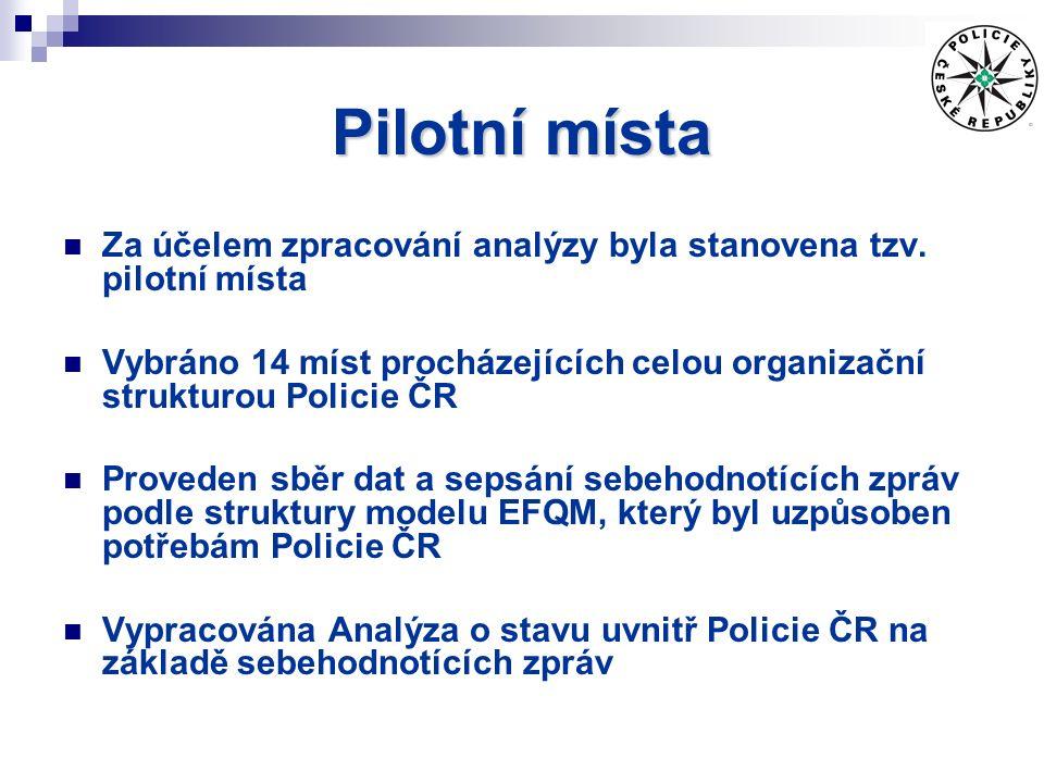 Pilotní místa Za účelem zpracování analýzy byla stanovena tzv.
