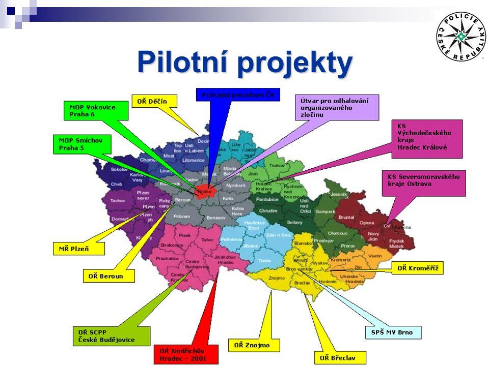 Pilotní projekty