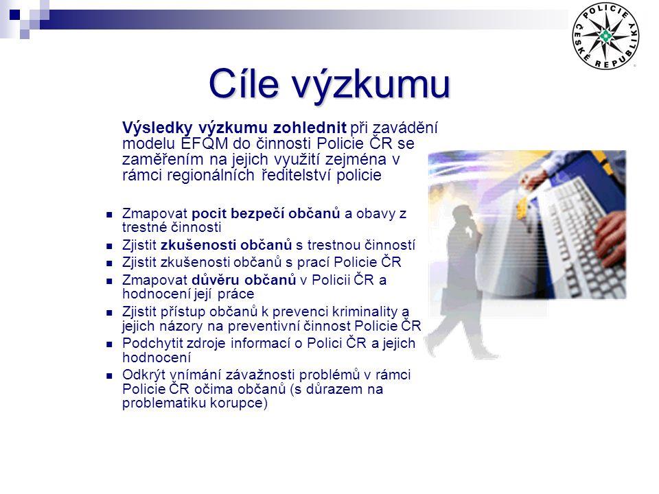 Spokojenost občanů Spokojenost občanů Cílem musí být nalezení rovnováhy a synergie mezi přáním veřejnosti a možnostmi policie
