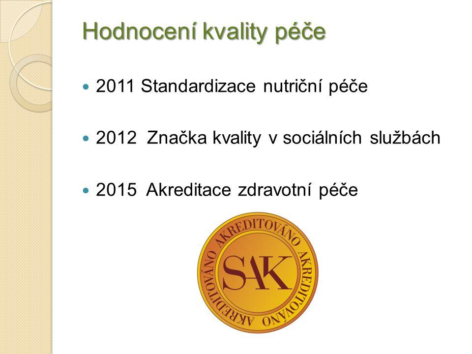 Hodnocení kvality péče 2011 Standardizace nutriční péče 2012 Značka kvality v sociálních službách 2015 Akreditace zdravotní péče
