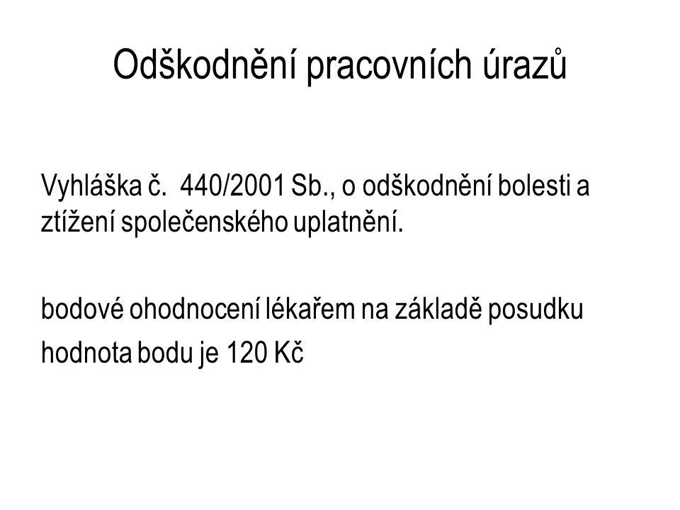 Odškodnění pracovních úrazů Vyhláška č.