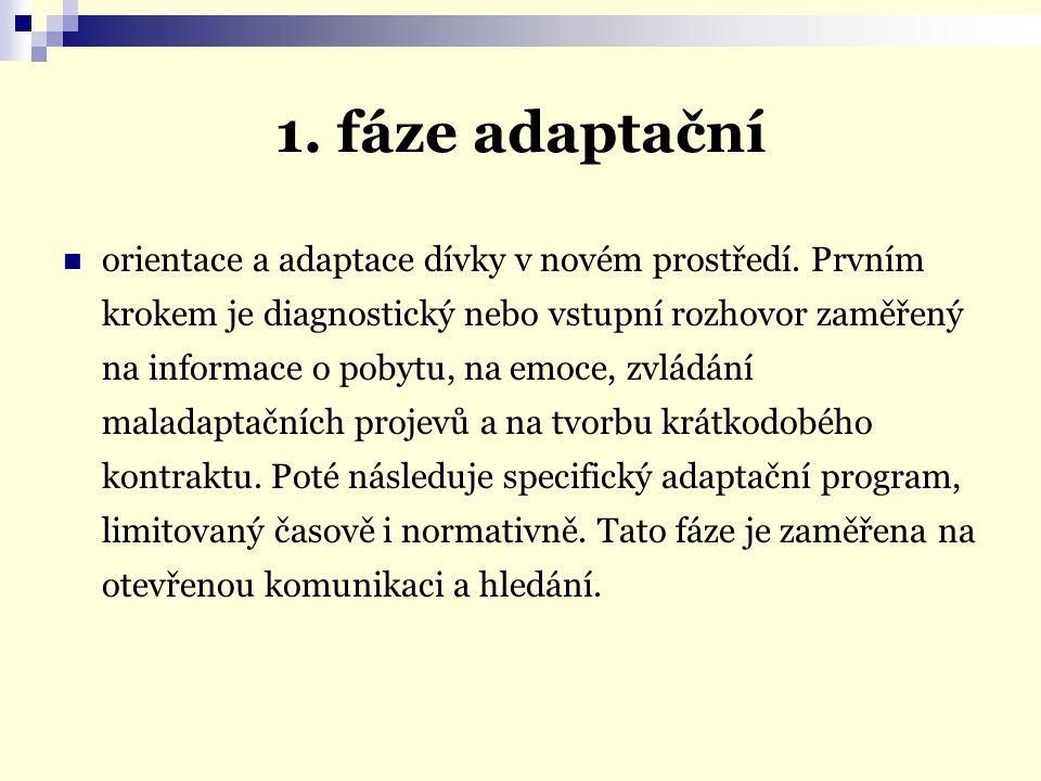 1. fáze adaptační orientace a adaptace dívky v novém prostředí.