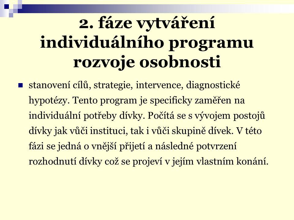 2. fáze vytváření individuálního programu rozvoje osobnosti stanovení cílů, strategie, intervence, diagnostické hypotézy. Tento program je specificky