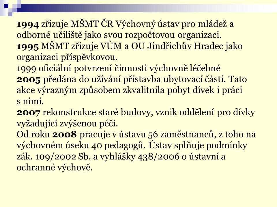 1994 zřizuje MŠMT ČR Výchovný ústav pro mládež a odborné učiliště jako svou rozpočtovou organizaci.
