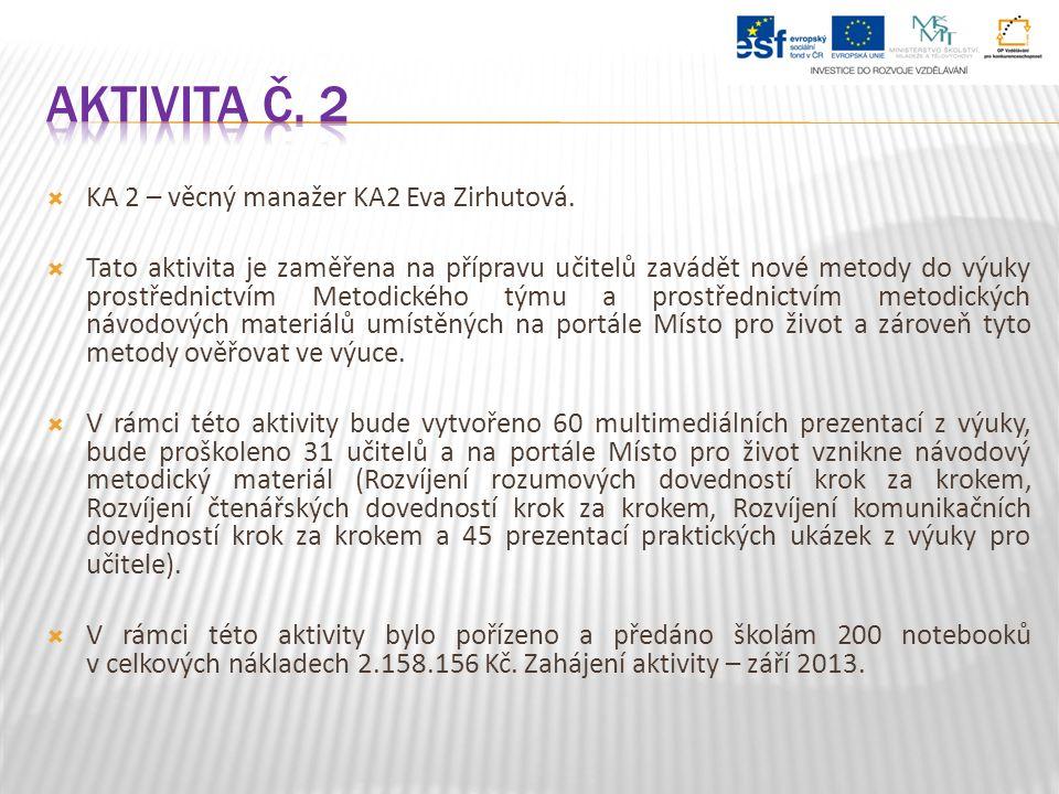  KA 2 – věcný manažer KA2 Eva Zirhutová.