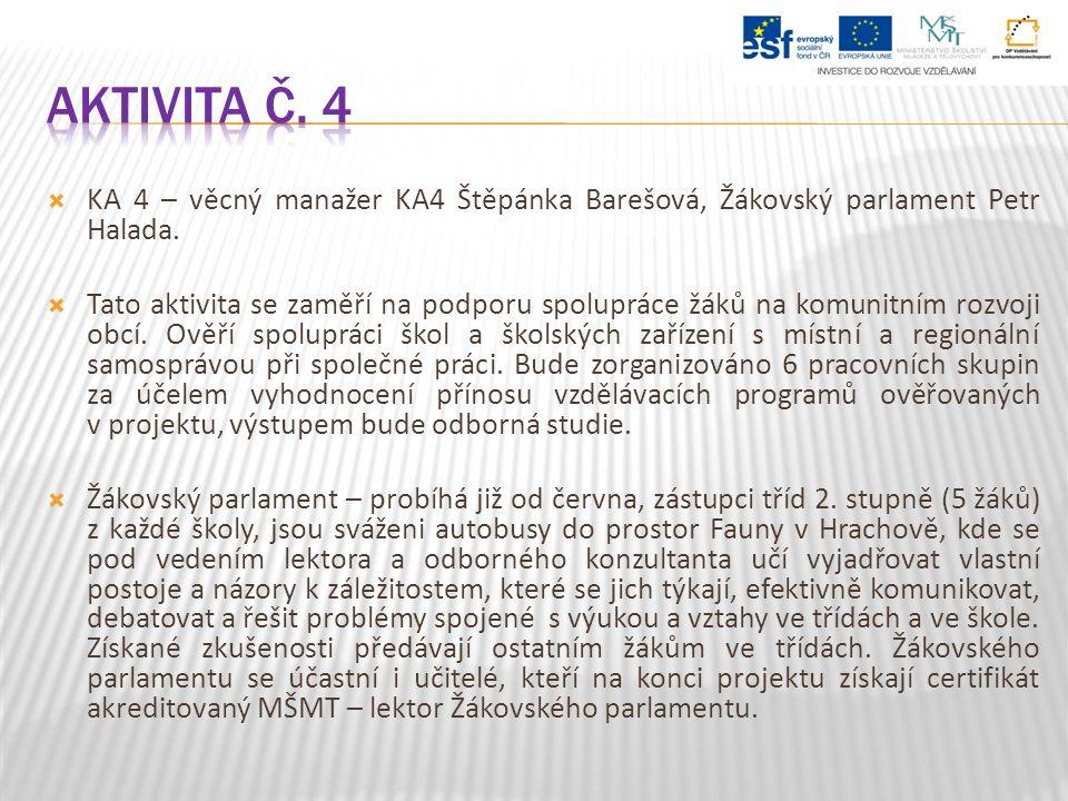  KA 4 – věcný manažer KA4 Štěpánka Barešová, Žákovský parlament Petr Halada.