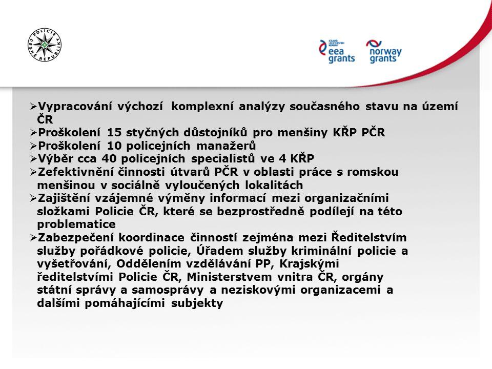  Vypracování výchozí komplexní analýzy současného stavu na území ČR  Proškolení 15 styčných důstojníků pro menšiny KŘP PČR  Proškolení 10 policejní