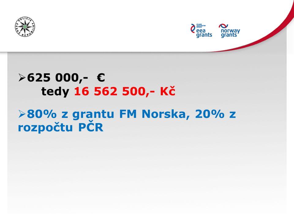 625 000,- € tedy 16 562 500,- Kč  80% z grantu FM Norska, 20% z rozpočtu PČR