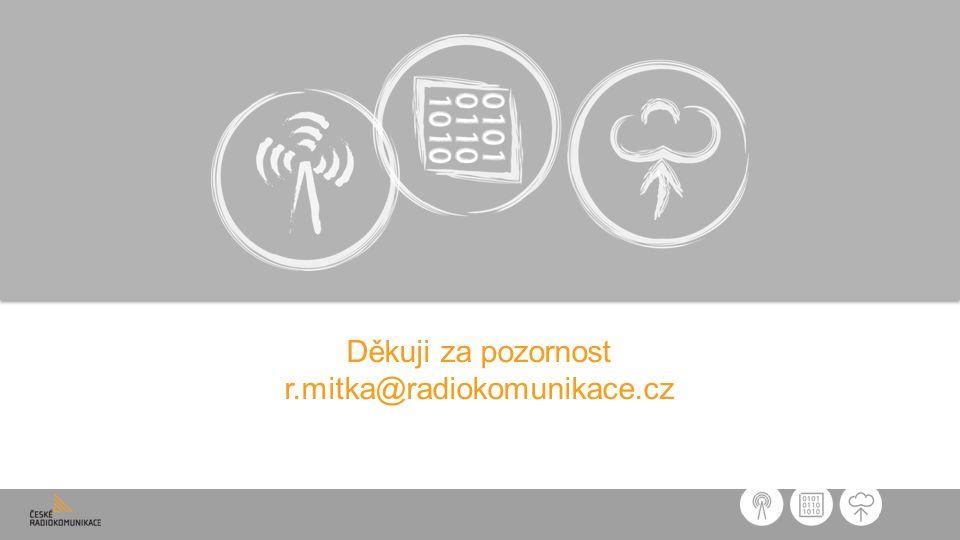 Děkuji za pozornost r.mitka@radiokomunikace.cz