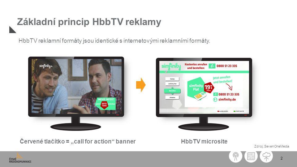 """2 Základní princip HbbTV reklamy HbbTV reklamní formáty jsou identické s internetovými reklamními formáty. Červené tlačítko = """"call for action"""" banner"""