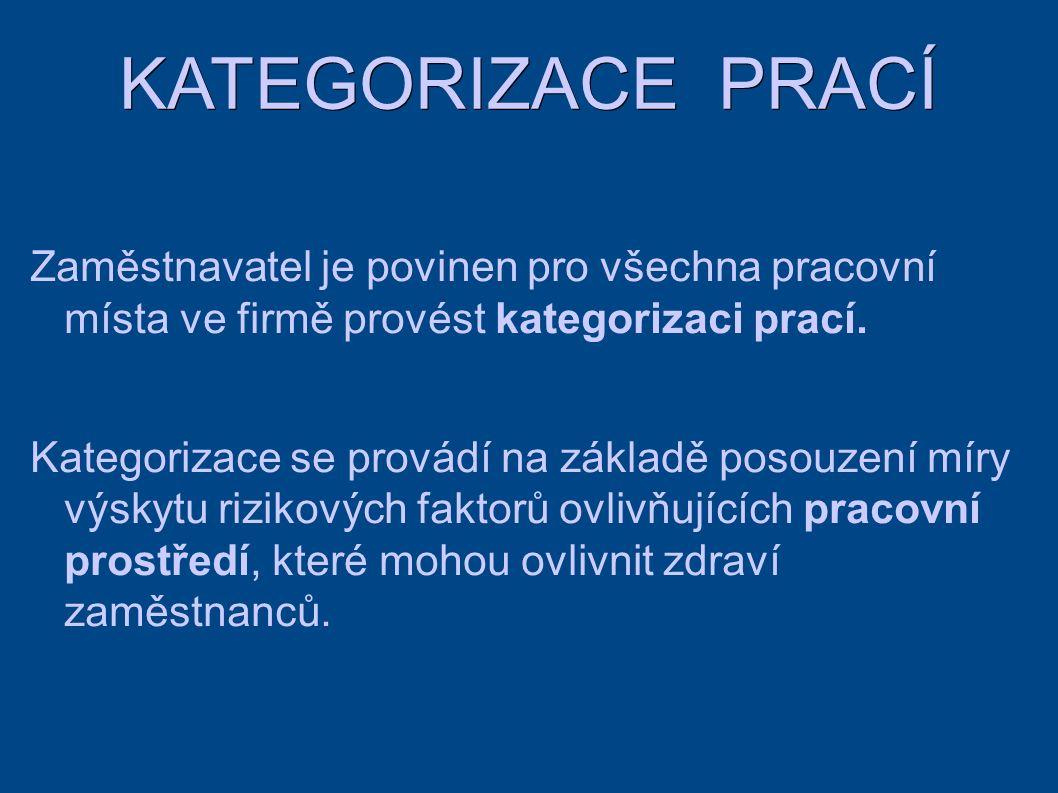 KATEGORIZACE PRACÍ Zaměstnavatel je povinen pro všechna pracovní místa ve firmě provést kategorizaci prací.