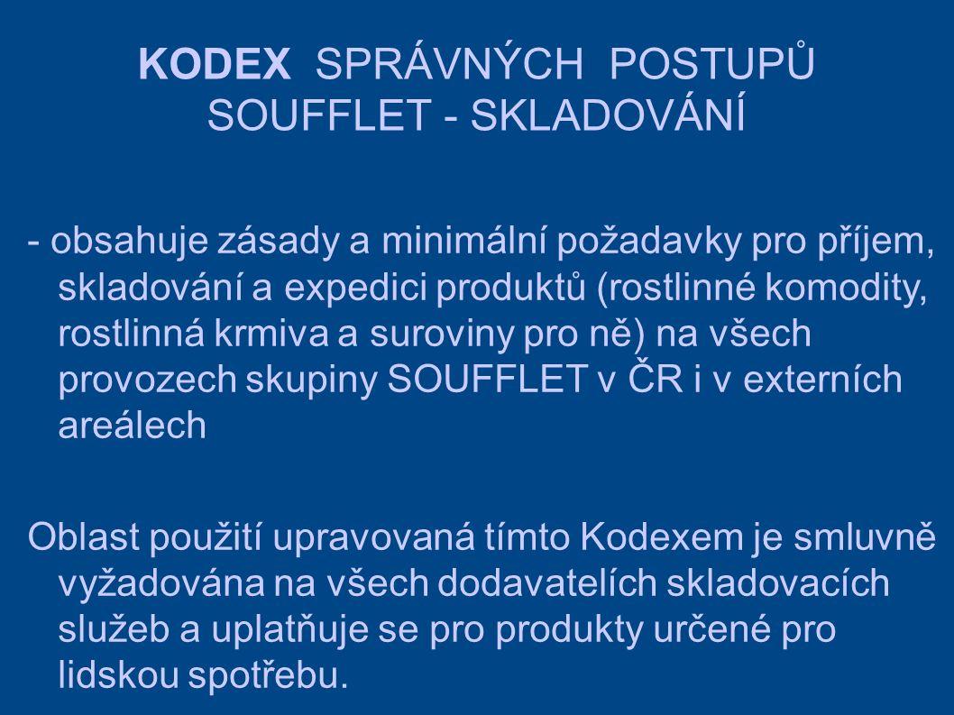 KODEX SPRÁVNÝCH POSTUPŮ SOUFFLET - SKLADOVÁNÍ - obsahuje zásady a minimální požadavky pro příjem, skladování a expedici produktů (rostlinné komodity, rostlinná krmiva a suroviny pro ně) na všech provozech skupiny SOUFFLET v ČR i v externích areálech Oblast použití upravovaná tímto Kodexem je smluvně vyžadována na všech dodavatelích skladovacích služeb a uplatňuje se pro produkty určené pro lidskou spotřebu.