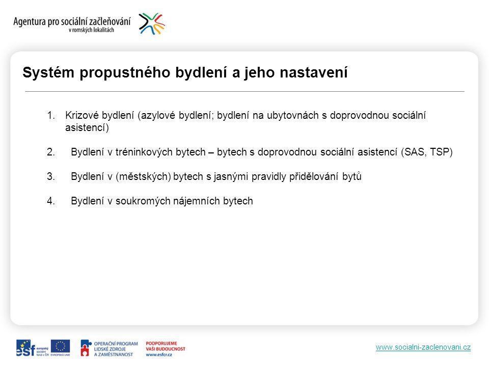 www.socialni-zaclenovani.cz Systém propustného bydlení a jeho nastavení 1.Krizové bydlení (azylové bydlení; bydlení na ubytovnách s doprovodnou sociální asistencí) 2.