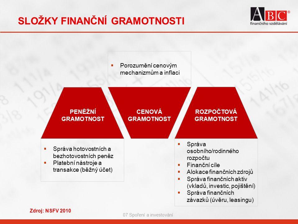 07 Spoření a investování  Správa osobního/rodinného rozpočtu  Finanční cíle  Alokace finančních zdrojů  Správa finančních aktiv (vkladů, investic, pojištění)  Správa finančních závazků (úvěru, leasingu)  Správa hotovostních a bezhotovostních peněz  Platební nástroje a transakce (běžný účet) SLOŽKY FINANČNÍ GRAMOTNOSTI PENĚŽNÍ GRAMOTNOST CENOVÁ GRAMOTNOST ROZPOČTOVÁ GRAMOTNOST Zdroj: NSFV 2010  Porozumění cenovým mechanizmům a inflaci