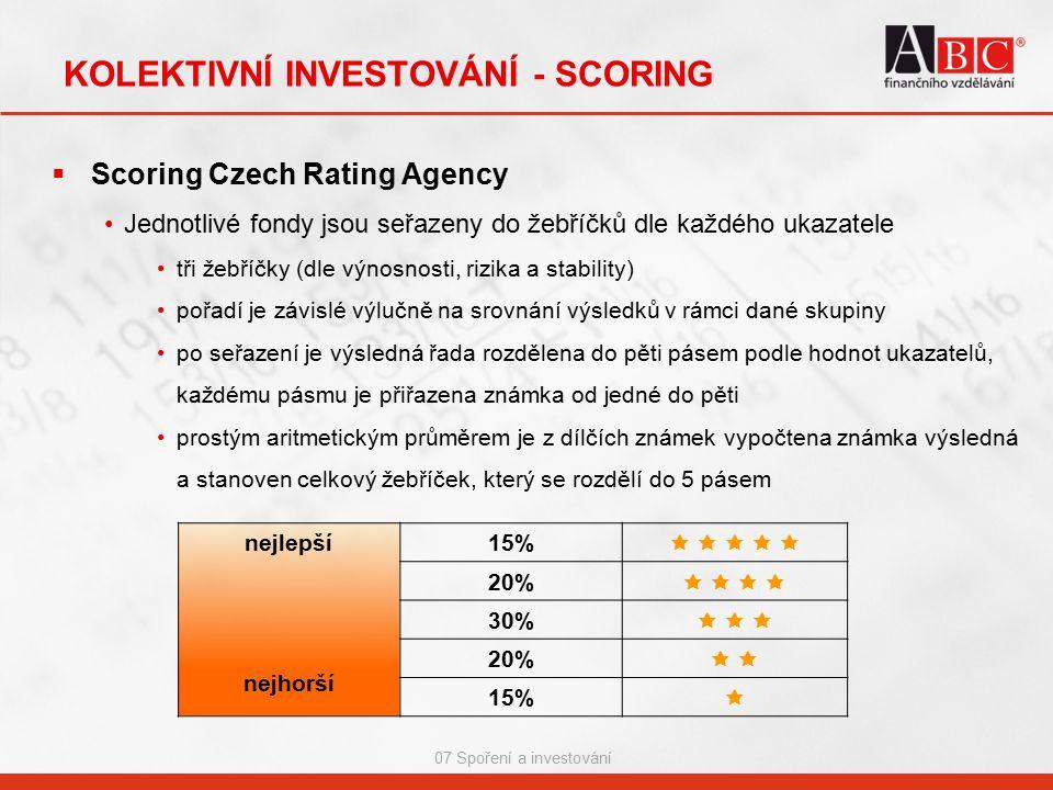 07 Spoření a investování KOLEKTIVNÍ INVESTOVÁNÍ - SCORING  Scoring Czech Rating Agency Jednotlivé fondy jsou seřazeny do žebříčků dle každého ukazate