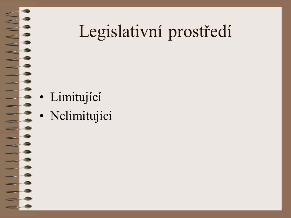 Legislativní prostředí Limitující Nelimitující