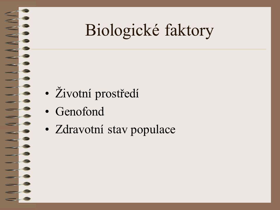 Biologické faktory Životní prostředí Genofond Zdravotní stav populace