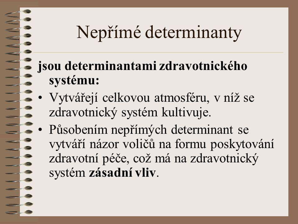 Nepřímé determinanty jsou determinantami zdravotnického systému: Vytvářejí celkovou atmosféru, v níž se zdravotnický systém kultivuje.