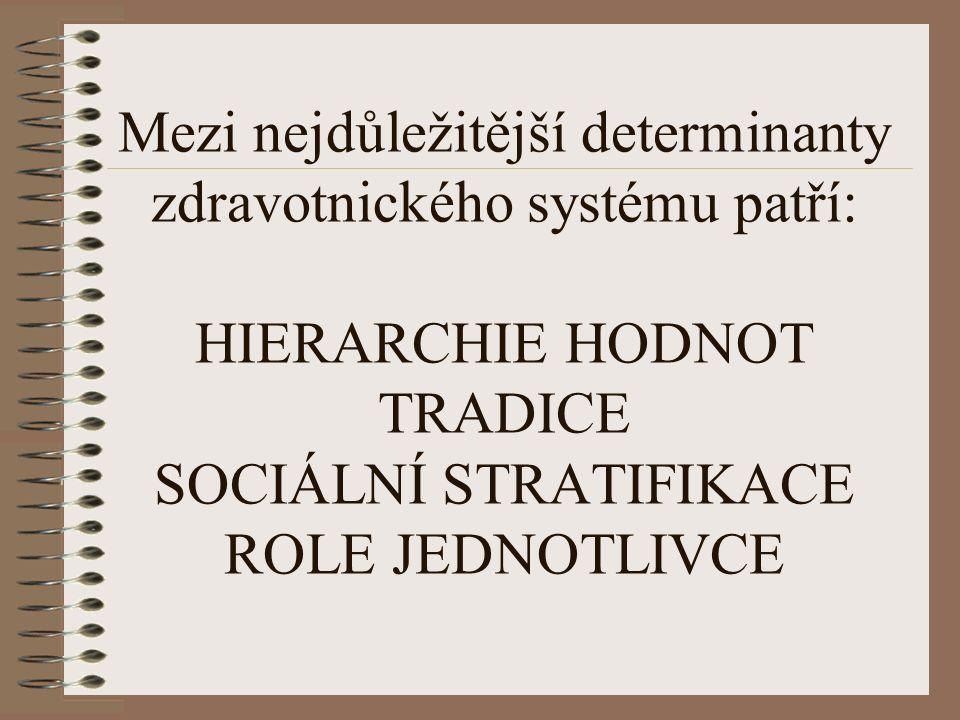 Mezi nejdůležitější determinanty zdravotnického systému patří: HIERARCHIE HODNOT TRADICE SOCIÁLNÍ STRATIFIKACE ROLE JEDNOTLIVCE