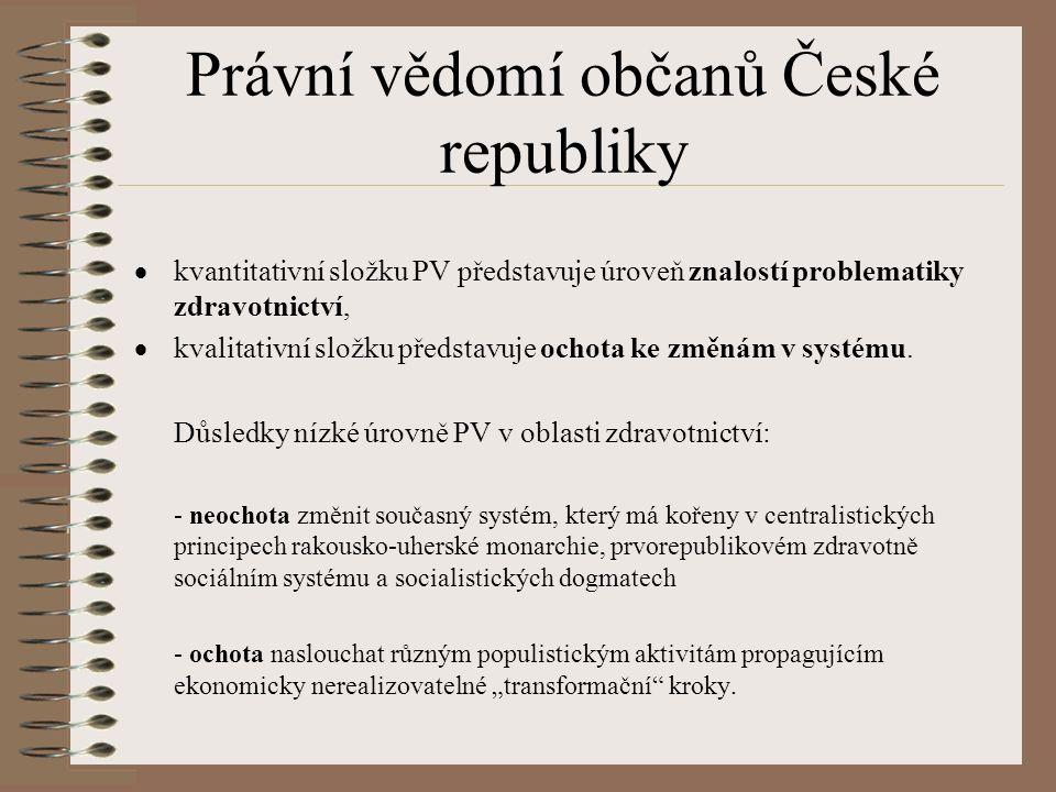 Právní vědomí občanů České republiky  kvantitativní složku PV představuje úroveň znalostí problematiky zdravotnictví,  kvalitativní složku představuje ochota ke změnám v systému.