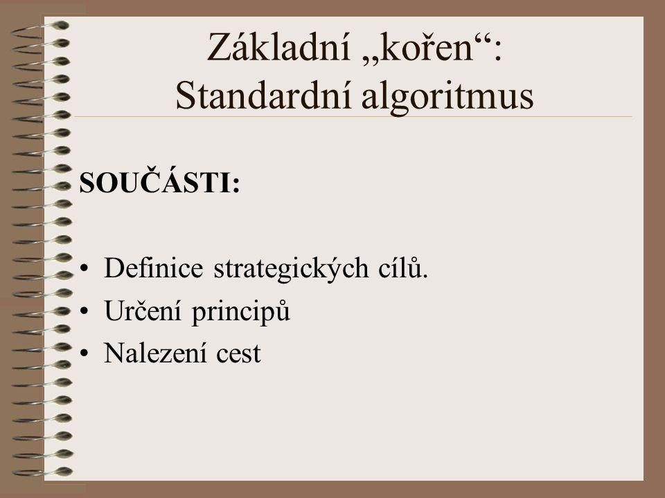 """Základní """"kořen : Standardní algoritmus SOUČÁSTI: Definice strategických cílů."""