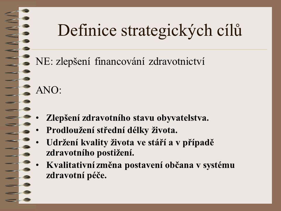 Definice strategických cílů NE: zlepšení financování zdravotnictví ANO: Zlepšení zdravotního stavu obyvatelstva.