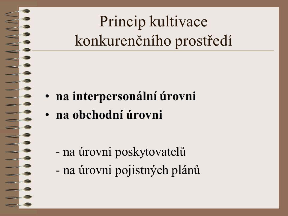 Princip kultivace konkurenčního prostředí na interpersonální úrovni na obchodní úrovni - na úrovni poskytovatelů - na úrovni pojistných plánů