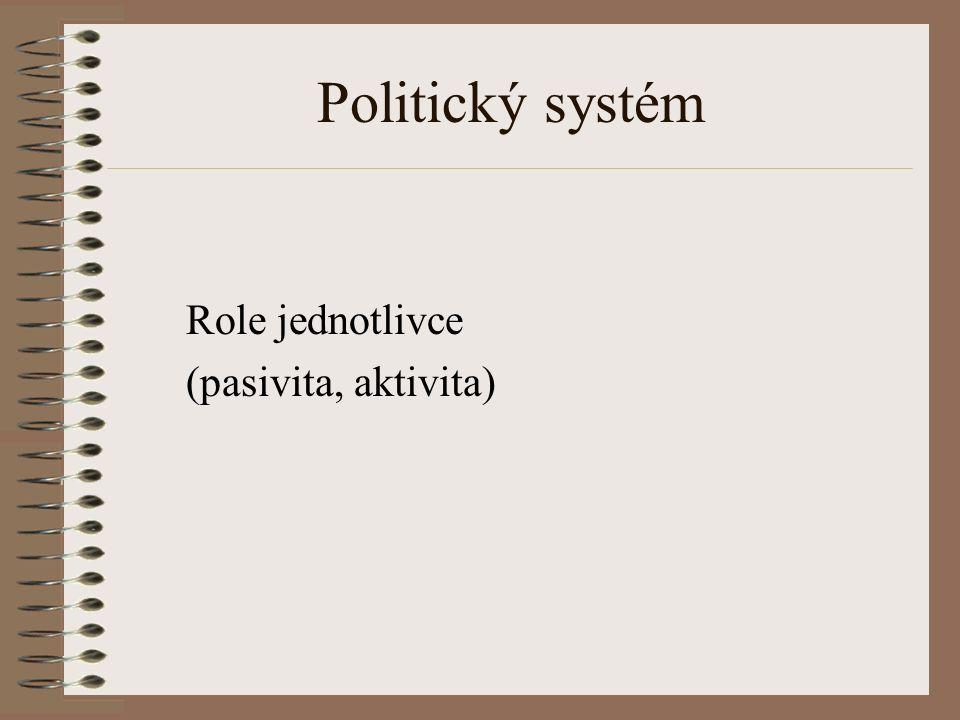 Politický systém Role jednotlivce (pasivita, aktivita)