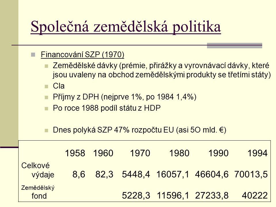 Společná zemědělská politika Financování SZP (1970) Zemědělské dávky (prémie, přirážky a vyrovnávací dávky, které jsou uvaleny na obchod zemědělskými produkty se třetími státy) Cla Příjmy z DPH (nejprve 1%, po 1984 1,4%) Po roce 1988 podíl státu z HDP Dnes polyká SZP 47% rozpočtu EU (asi 5O mld.