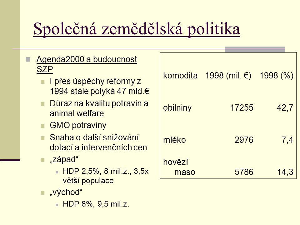 Společná zemědělská politika Agenda2000 a budoucnost SZP I přes úspěchy reformy z 1994 stále polyká 47 mld.€ Důraz na kvalitu potravin a animal welfar