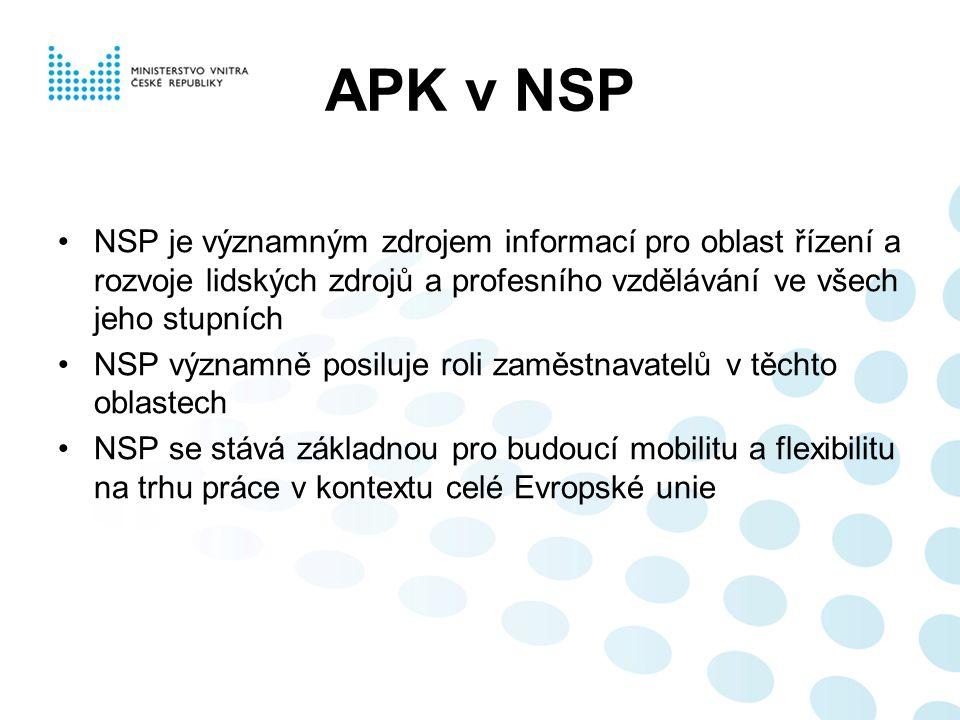 APK v NSP NSP je významným zdrojem informací pro oblast řízení a rozvoje lidských zdrojů a profesního vzdělávání ve všech jeho stupních NSP významně posiluje roli zaměstnavatelů v těchto oblastech NSP se stává základnou pro budoucí mobilitu a flexibilitu na trhu práce v kontextu celé Evropské unie
