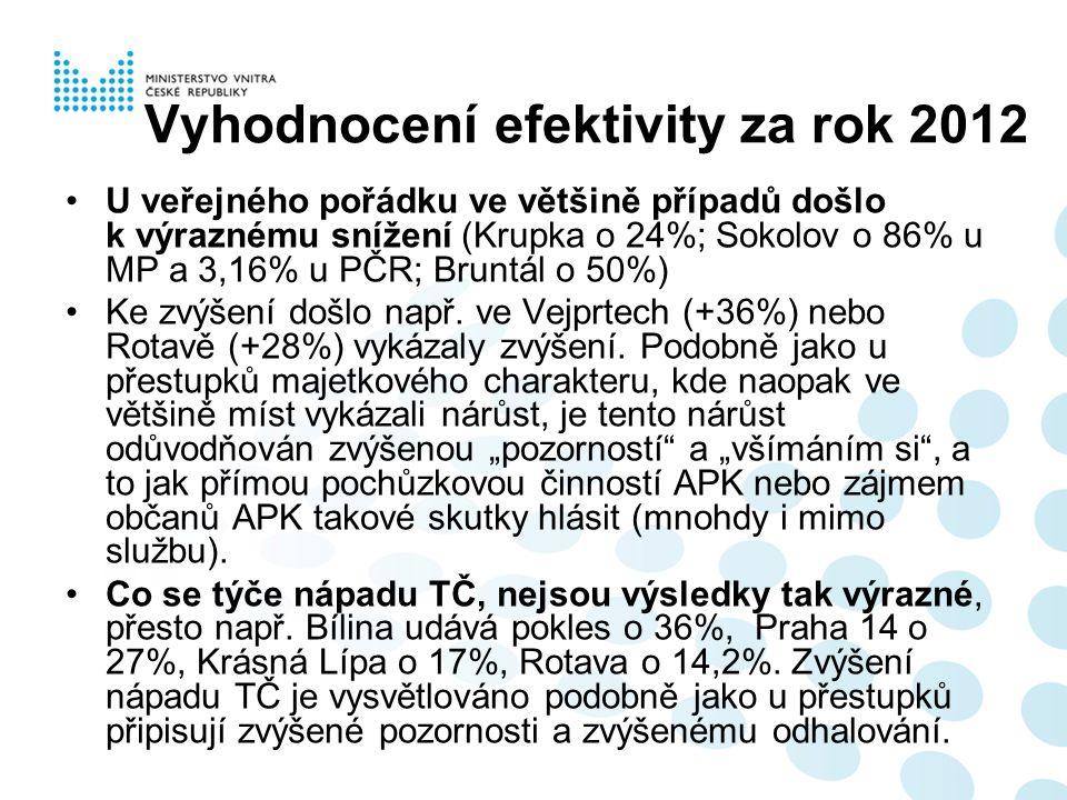 Vyhodnocení efektivity za rok 2012 U veřejného pořádku ve většině případů došlo k výraznému snížení (Krupka o 24%; Sokolov o 86% u MP a 3,16% u PČR; Bruntál o 50%) Ke zvýšení došlo např.