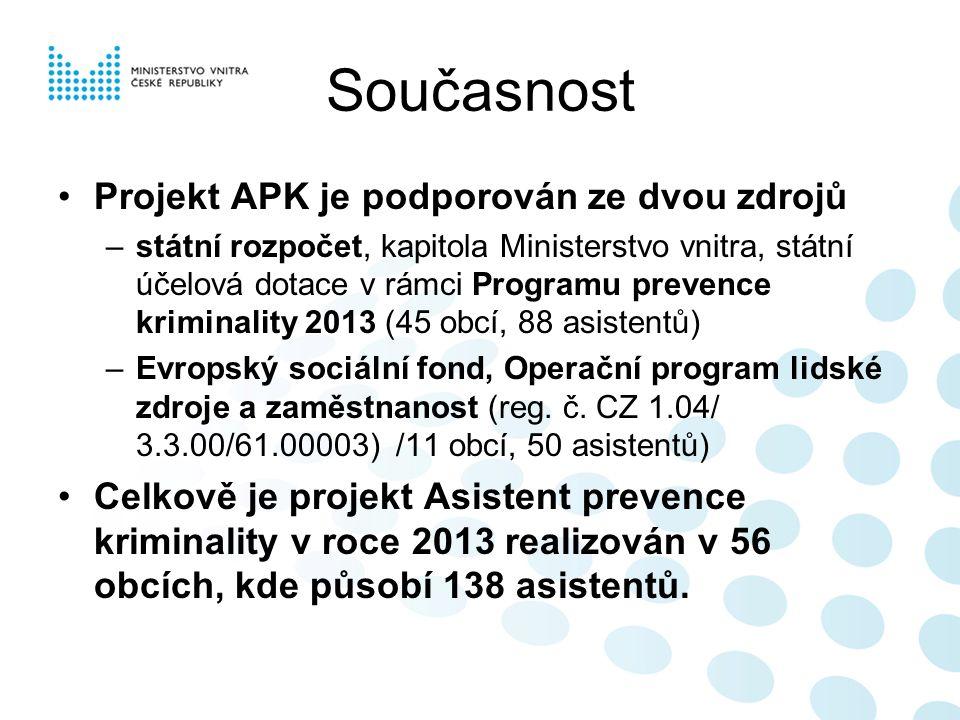 Současnost Projekt APK je podporován ze dvou zdrojů –státní rozpočet, kapitola Ministerstvo vnitra, státní účelová dotace v rámci Programu prevence kriminality 2013 (45 obcí, 88 asistentů) –Evropský sociální fond, Operační program lidské zdroje a zaměstnanost (reg.