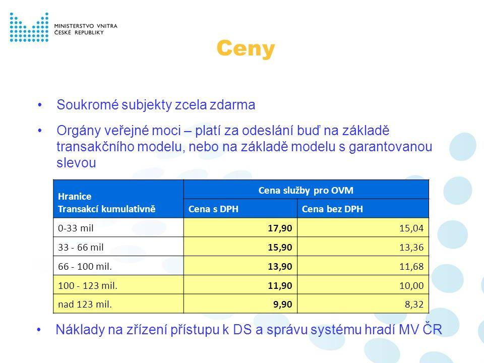 Ceny Soukromé subjekty zcela zdarma Orgány veřejné moci – platí za odeslání buď na základě transakčního modelu, nebo na základě modelu s garantovanou slevou Hranice Transakcí kumulativně Cena služby pro OVM Cena s DPHCena bez DPH 0-33 mil17,9015,04 33 - 66 mil15,9013,36 66 - 100 mil.13,9011,68 100 - 123 mil.11,9010,00 nad 123 mil.9,908,32 Náklady na zřízení přístupu k DS a správu systému hradí MV ČR