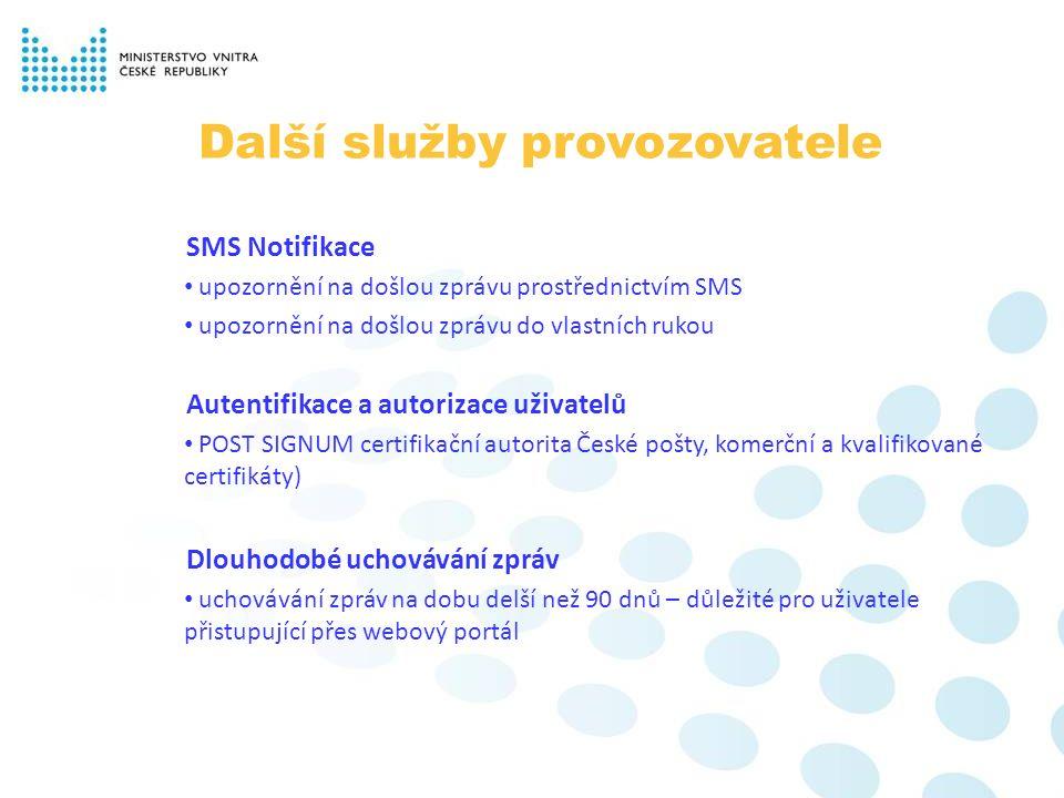 SMS Notifikace upozornění na došlou zprávu prostřednictvím SMS upozornění na došlou zprávu do vlastních rukou Autentifikace a autorizace uživatelů POS