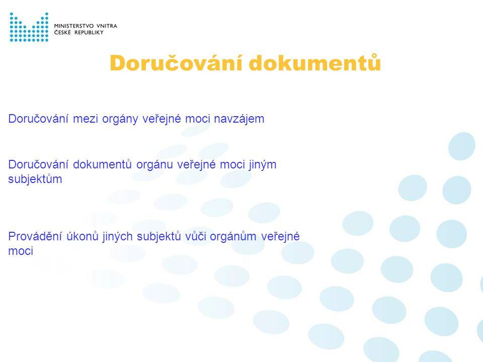 Doručování dokumentů Doručování mezi orgány veřejné moci navzájem Doručování dokumentů orgánu veřejné moci jiným subjektům Provádění úkonů jiných subjektů vůči orgánům veřejné moci