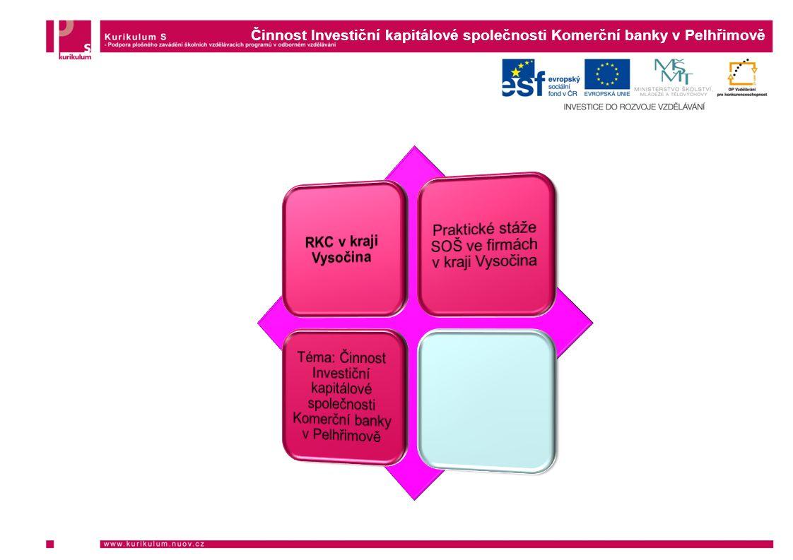 Činnost Investiční kapitálové společnosti Komerční banky v Pelhřimově