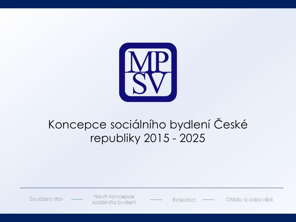 Koncepce sociálního bydlení České republiky 2015 - 2025 Současný stav Návrh koncepce sociálního bydlení Role obcí Otázky a odpovědi