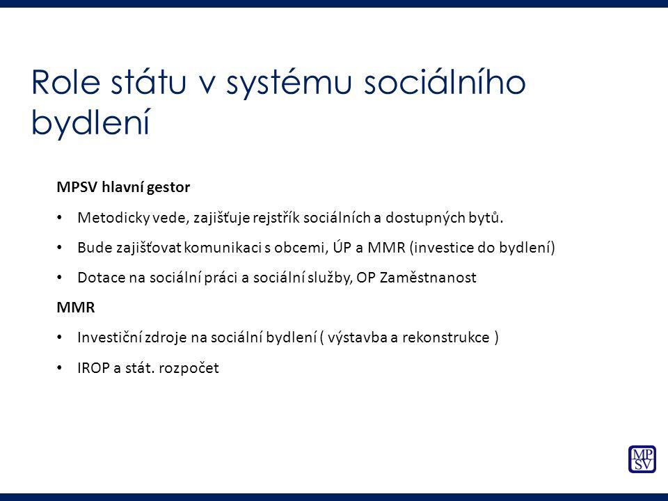 MPSV hlavní gestor Metodicky vede, zajišťuje rejstřík sociálních a dostupných bytů.