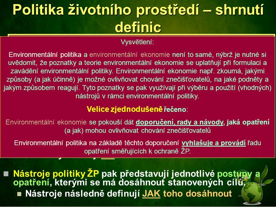 Realizace politiky ŽP Má ochranu ŽP prosazovat (zasahovat do chování znečišťovatelů) stát.