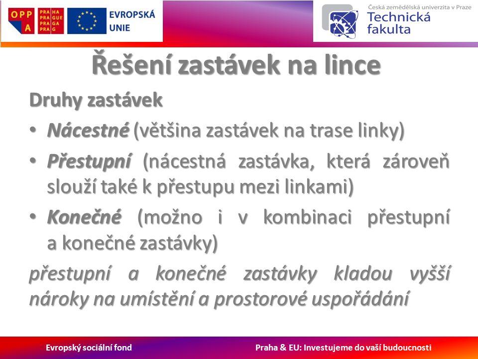 Evropský sociální fond Praha & EU: Investujeme do vaší budoucnosti Řešení zastávek na lince Druhy zastávek Nácestné (většina zastávek na trase linky) Nácestné (většina zastávek na trase linky) Přestupní (nácestná zastávka, která zároveň slouží také k přestupu mezi linkami) Přestupní (nácestná zastávka, která zároveň slouží také k přestupu mezi linkami) Konečné (možno i v kombinaci přestupní a konečné zastávky) Konečné (možno i v kombinaci přestupní a konečné zastávky) přestupní a konečné zastávky kladou vyšší nároky na umístění a prostorové uspořádání
