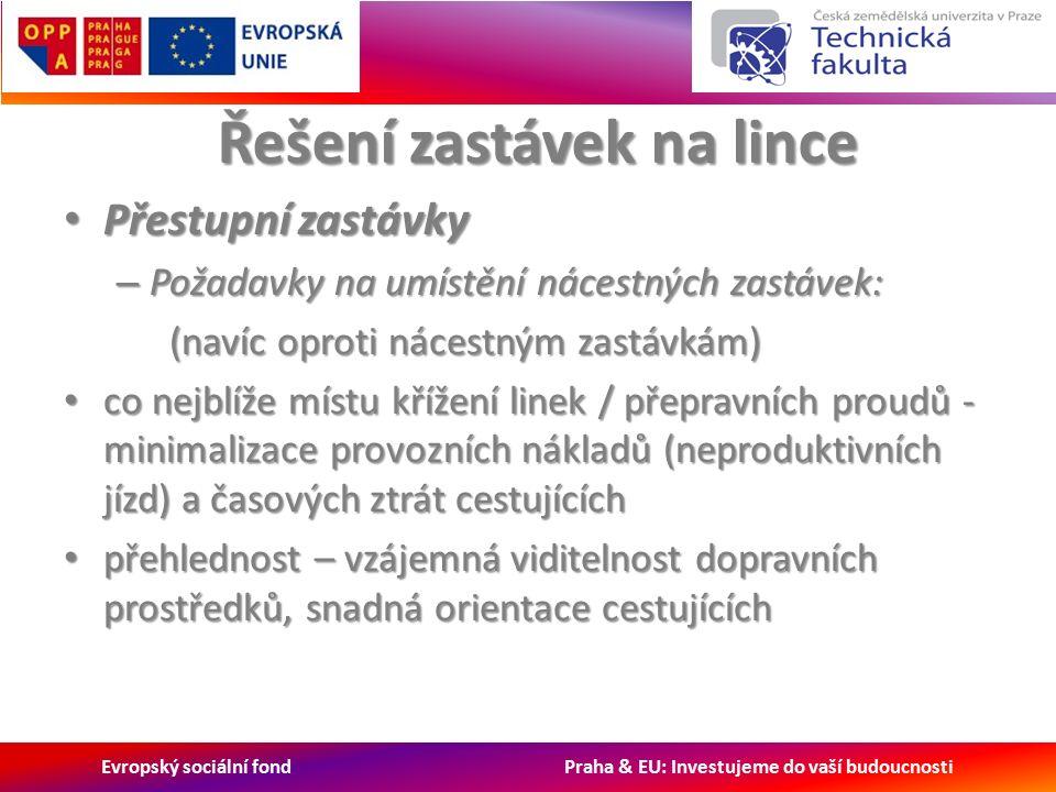 Evropský sociální fond Praha & EU: Investujeme do vaší budoucnosti Řešení zastávek na lince Přestupní zastávky Přestupní zastávky – Požadavky na umístění nácestných zastávek: (navíc oproti nácestným zastávkám) co nejblíže místu křížení linek / přepravních proudů - minimalizace provozních nákladů (neproduktivních jízd) a časových ztrát cestujících co nejblíže místu křížení linek / přepravních proudů - minimalizace provozních nákladů (neproduktivních jízd) a časových ztrát cestujících přehlednost – vzájemná viditelnost dopravních prostředků, snadná orientace cestujících přehlednost – vzájemná viditelnost dopravních prostředků, snadná orientace cestujících