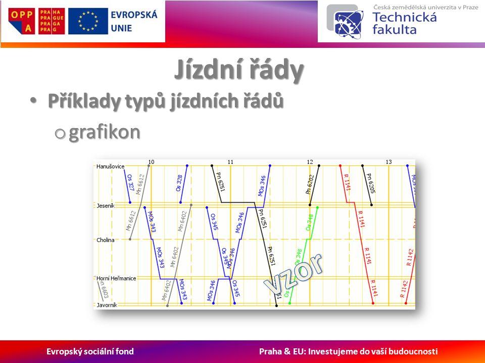 Evropský sociální fond Praha & EU: Investujeme do vaší budoucnosti Jízdní řády Příklady typů jízdních řádů Příklady typů jízdních řádů o grafikon